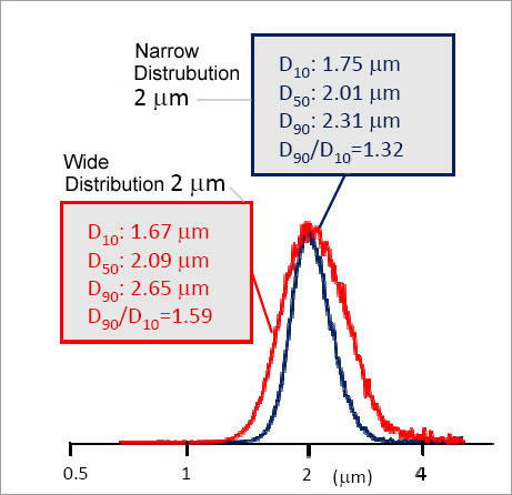 The LCGC Blog: Things You Should Know About Your HPLC Column