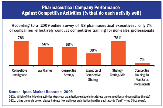 PHARMA COMPETITIVE INTELLIGENCE EBOOK