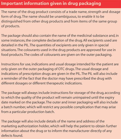 What Does Drug Packaging Tell Us About Its Contents