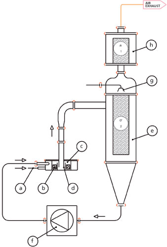 jet mill diagram