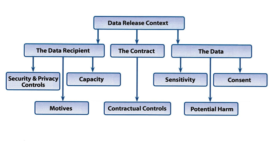 Description: C:\Users\kelemam\OneDrive\Documents\ACT\context.jpg