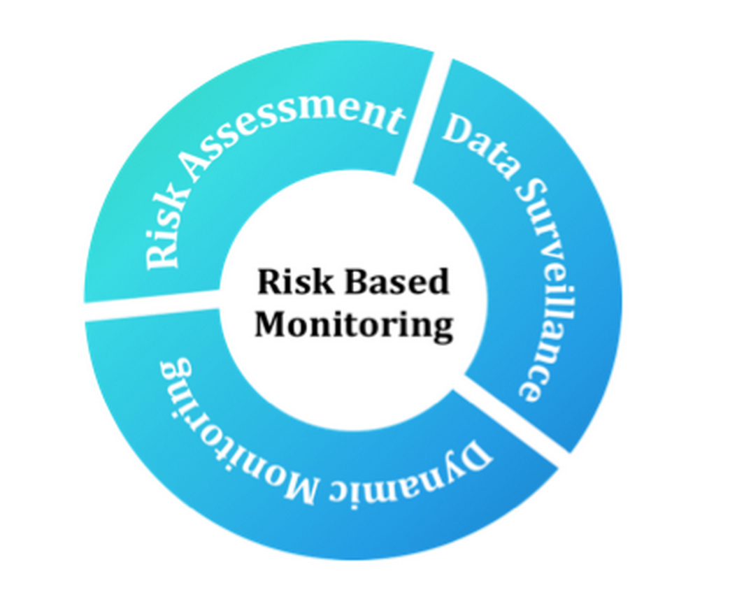 research papers on enterprise risk management Keywords: risk management enterprise risk management smes literature review 1department of management and engineering  the papers obtained from the research.