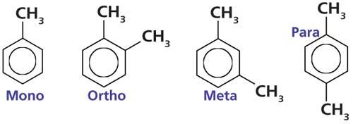 benzene ring ir spectrum