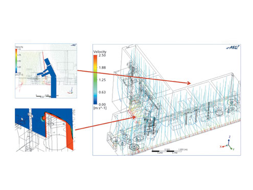 simulation with CFD
