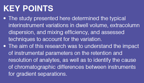 Understanding Our Differences 35th >> Uhplc Instrument Variations And Approaches To Ease The Method