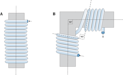 Figure 1. Coil diagram.