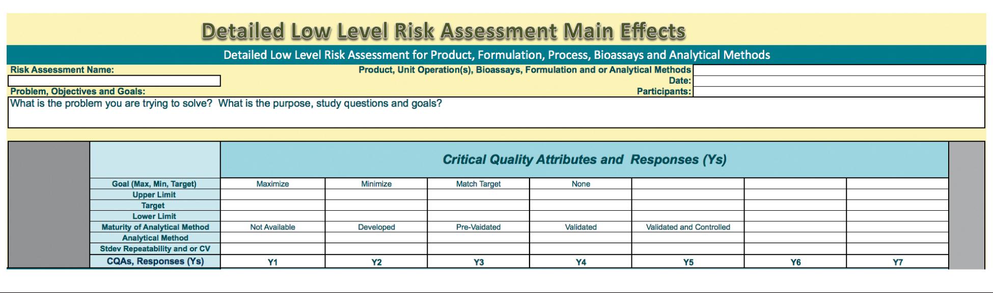 Process Characterization Essentials: Process Understanding