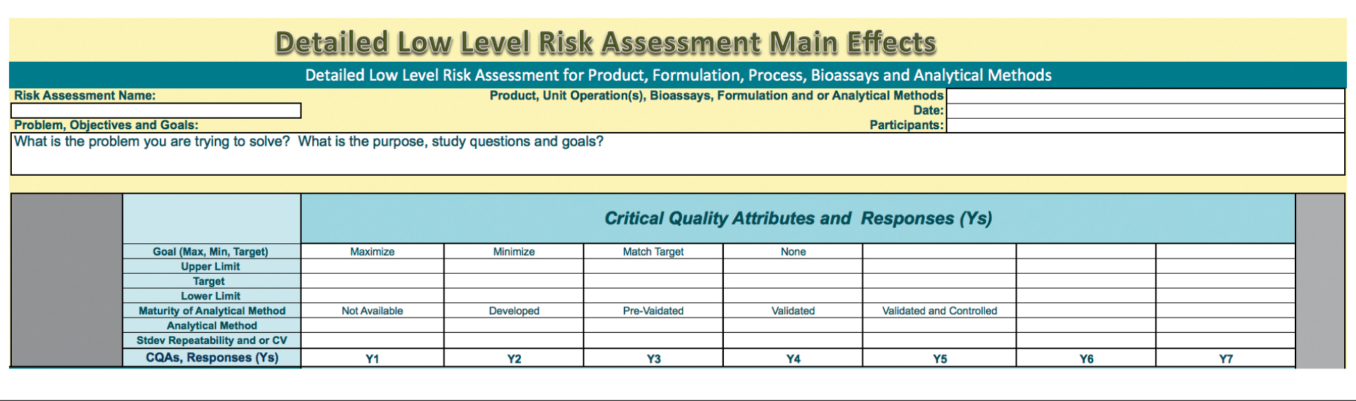Process Characterization Essentials: Process Understanding and ...