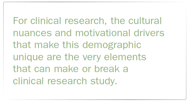 Millennials and their Impact on Clinical Research | Applied