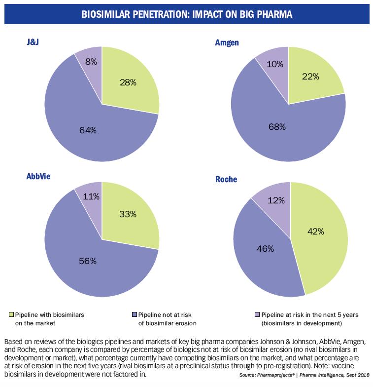 Pharm Exec's 2019 Pipeline Report | Pharmaceutical Executive