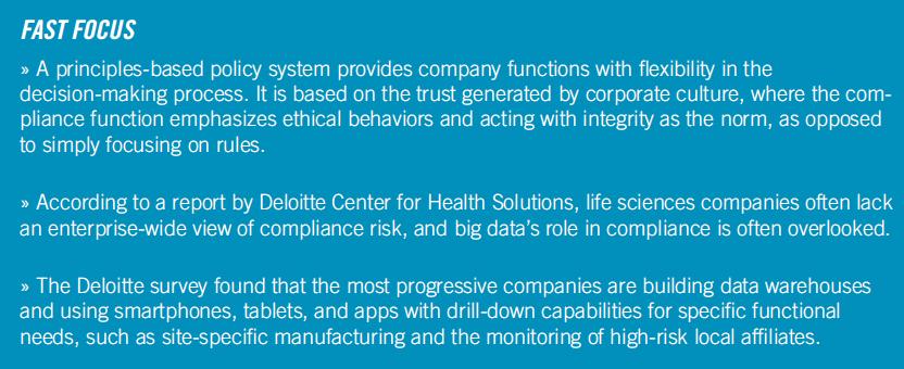 Compliance Disruptors | Pharmaceutical Executive